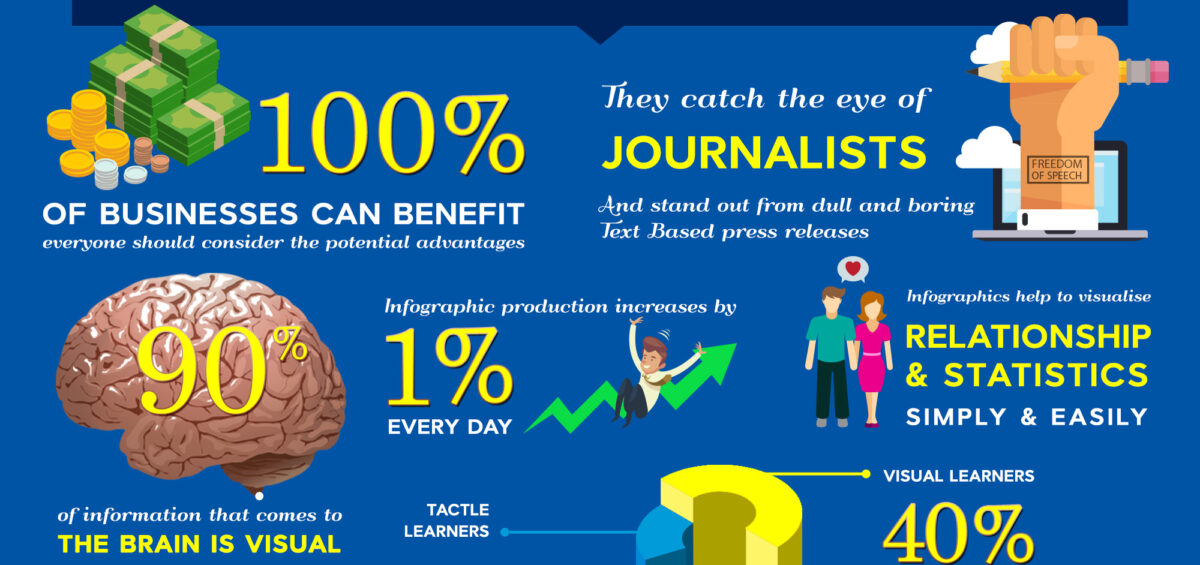 Infographic Overview-Reasons Why You Should Use Infographic in Your Content Marketing_papdan