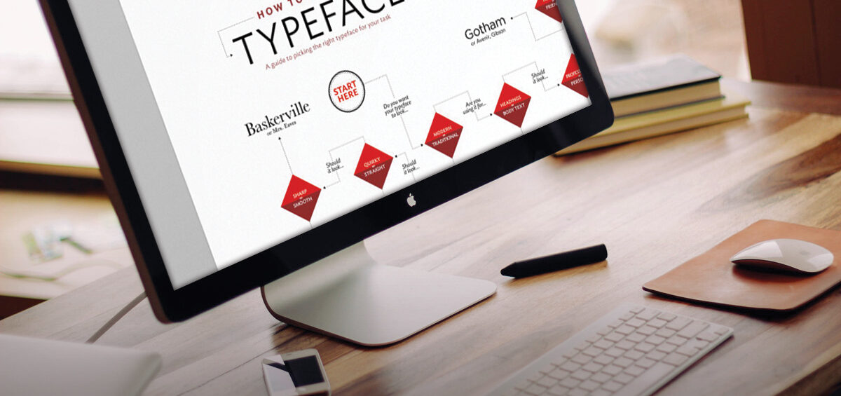 How-to-choose-the-right-typeface-for-a-brand_papdan